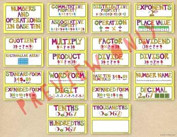 5th Grade Common Core Math Vocabulary - WORD WALL