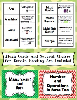 5th Grade Common Core Math Vocabulary Word Wall and More (Camouflage Edition)