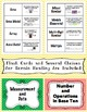 5th Grade Common Core Math Vocabulary Word Wall and More (Chevron Edition)