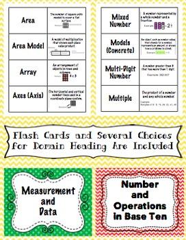 5th Grade Common Core Math Vocabulary Word Wall and More (Chevron Edition)