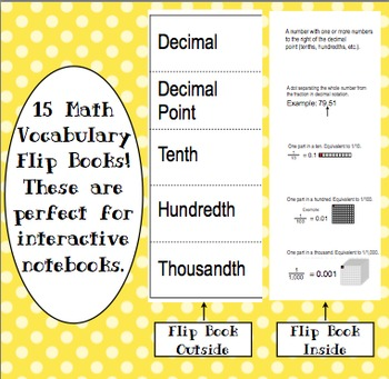 5th Grade Common Core Math Vocabulary Word Wall and More (Polka Dot Edition)