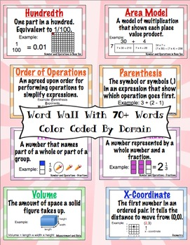 5th Grade Common Core Math Vocabulary Word Wall and More (Sunburst Edition)