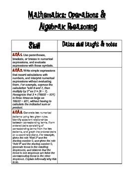 5th Grade Common Core: Mathematics