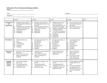 5th Grade Common Core PARCC Informative Writing Rubric