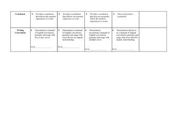 5th Grade Common Core PARCC Narrative Writing Rubric