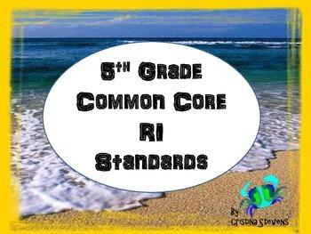 5th Grade Common Core Posters RI Standards
