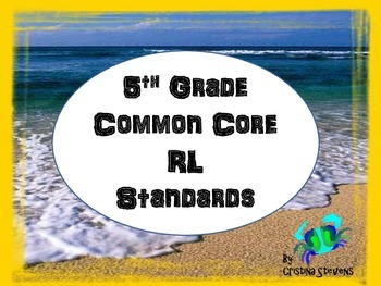 5th Grade Common Core Posters RL Standards