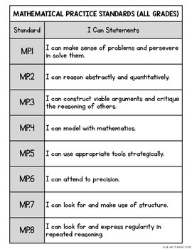 5th Grade Common Core Quick Cards: I Can Statement Reference