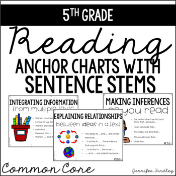 5th Grade Common Core Reading Sentence Stems Posters