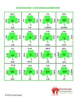 5th Grade Common Core-St Patrick's Day Customary Length No Prep Computer Puzzles
