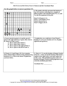 5th Grade Common Core Standards Coordinate Graphing Test