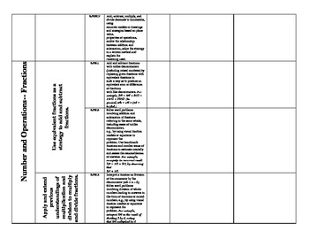 5th Grade Common Core State Standards Math Outline