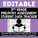EDITABLE 5th Grade Common Core Student Data Tracker