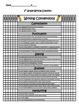 5th Grade Common Core Writing Checklist