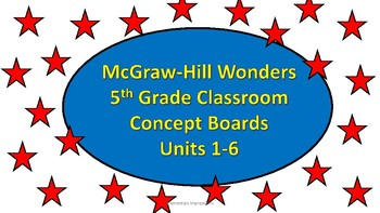 5th Grade Concept Board McGraw Hill Wonders