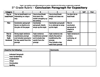 5th Grade Writing Conclusion for Expository Rubric W.5.2 W.5.5 with I can