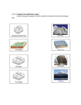5th Grade: Constructive & Destructive Forces Science Test