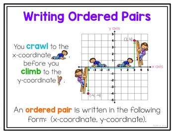 5th Grade Coordinate Graphing Bundle Poster INB Game NO PREP Printable