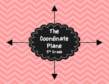 5th Grade Coordinate Plane Task Cards