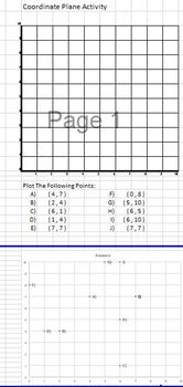 5th Grade Coordinate Plane Worksheet Generator