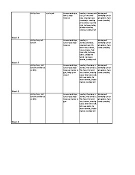 5th Grade Curriculum/Sequence Map for 9 weeks