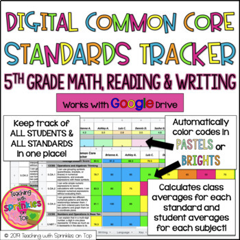 5th Grade DIGITAL Common Core Standards Tracker for Math, Reading & Writing