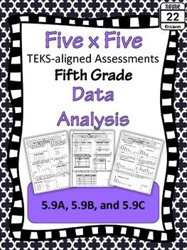 5th Grade Math TEKS Data Analysis Assessments