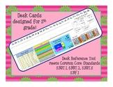 5th Grade Desk Reference Card - 5.NBT.1, 5.NBT.2, 5.NBT.5, 5.NF.1