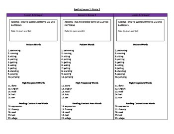 5th Grade Differentiated Spelling Lists