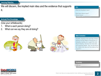 Discern the implied main idea and the evidence that supports it (EDI)