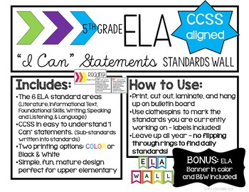 5th Grade ELA CCSS Standards Wall (Plus FREE Banner)