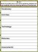 5th Grade ELA Common Core Checklist - Lesson Planning Form