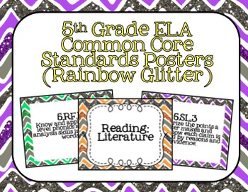 5th Grade ELA Common Core Posters- Chevron Glitter Pattern