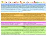 5th Grade ELA Common Core Standards-Based Grade Book
