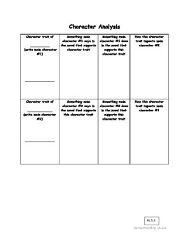 5th Grade ELA Common Core Standards for any Novel