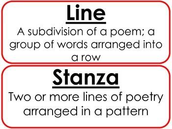 5th Grade ELA Common Core Vocabulary Word Wall