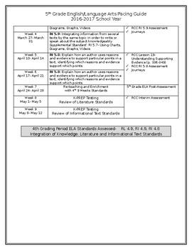 5th Grade ELA Curriculum Guide/Pacing Map