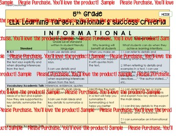 5th Grade ELA Learning Target and Success Criteria
