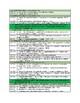 5th Grade ELA Missouri Learning Standards Flip Chart