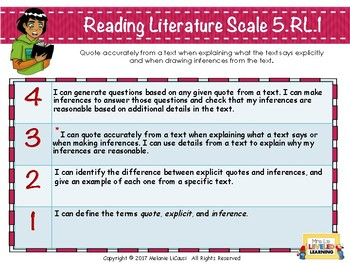5th Grade ELA Posters with Marzano Scales - Aligned to Common Core