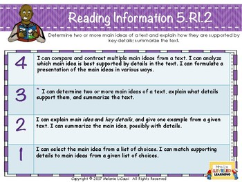 5th Grade ELA Posters with Learning Goals and Scales - EDITABLE LEVELS