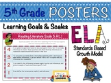 5th Grade ELA Posters with Marzano Learning Goals and Scales - EDITABLE LEVELS