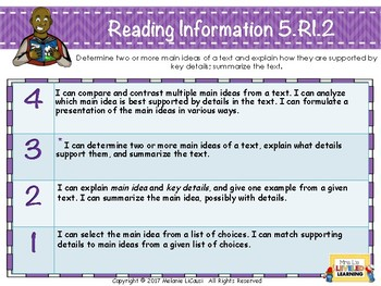 5th Grade ELA Posters with Marzano Scales - Editable Levels FREE