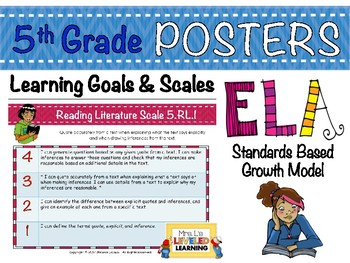 5th Grade ELA Posters with Learning Goal & Scales (RL,I1-2) Editable Levels FREE