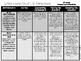 5th Grade ELA Unpacked Literature Standards Aligned Rubric/Report Card
