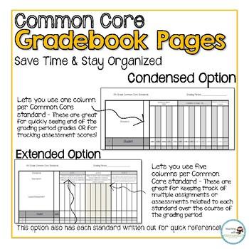 5th Grade ELA and Math Common Core EDITABLE Gradebook Pages **BUNDLE**