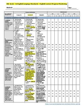 5th Grade - ELPAC & CA ELD Standards Student Progress Monitoring
