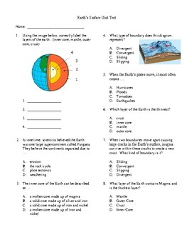 5th Grade Earth Movement and Layers Unit Test