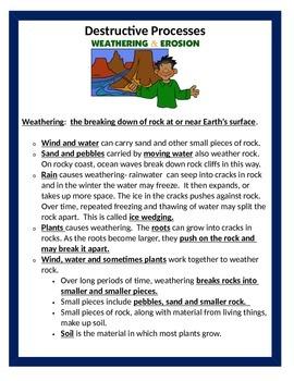5th Grade Earth Science BUNDLE