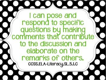 5th Grade Editable ELA Common Core Polka Dot Standards Posters- CCSS